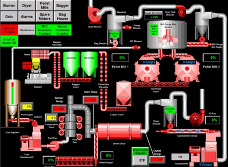 Industrial Electrical Solutions Inc Industrial